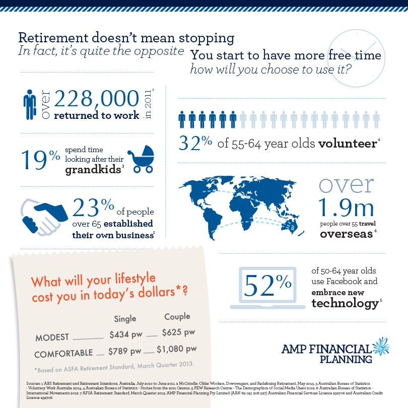 Here we look at how you can maximise your income in retirement