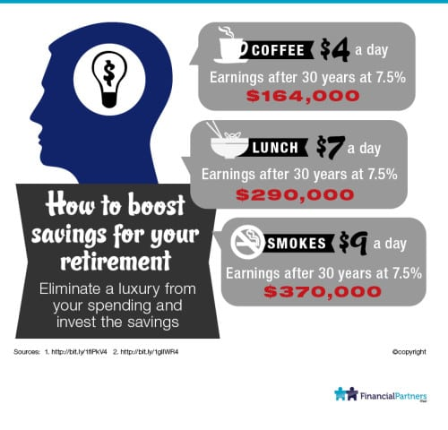 How to boost savings for your Retirement .. Help add happiness in your Retirement!