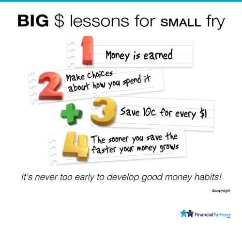 BIG $ lessons for small fry It's NEVER too early to develop good money habits!