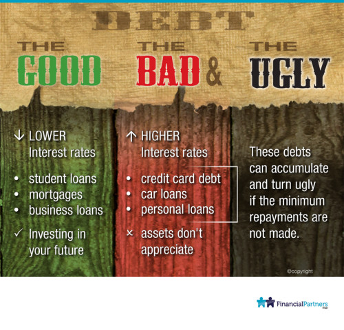 DEBT: The GOOD, The BAD & The UGLY