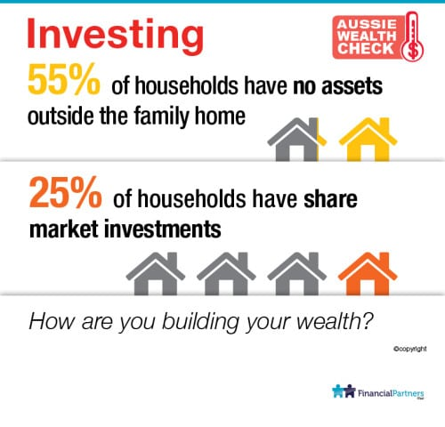 How are you building your wealth? Are you ready to pay your bills in Retirement?