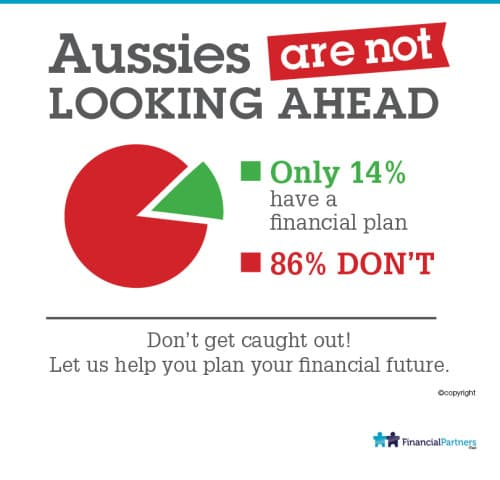 Aussies are not looking ahead
