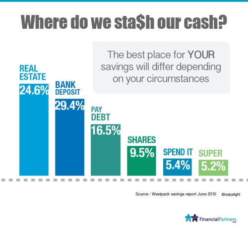 Where do you stash your cash?