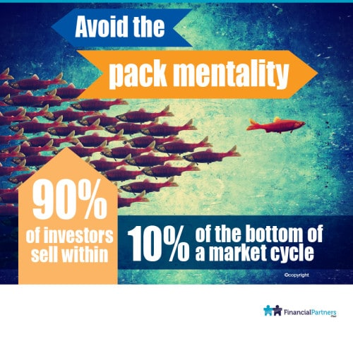 Avoid the pack mentality 90% of investors sell within 10% of the bottom of a market cycle