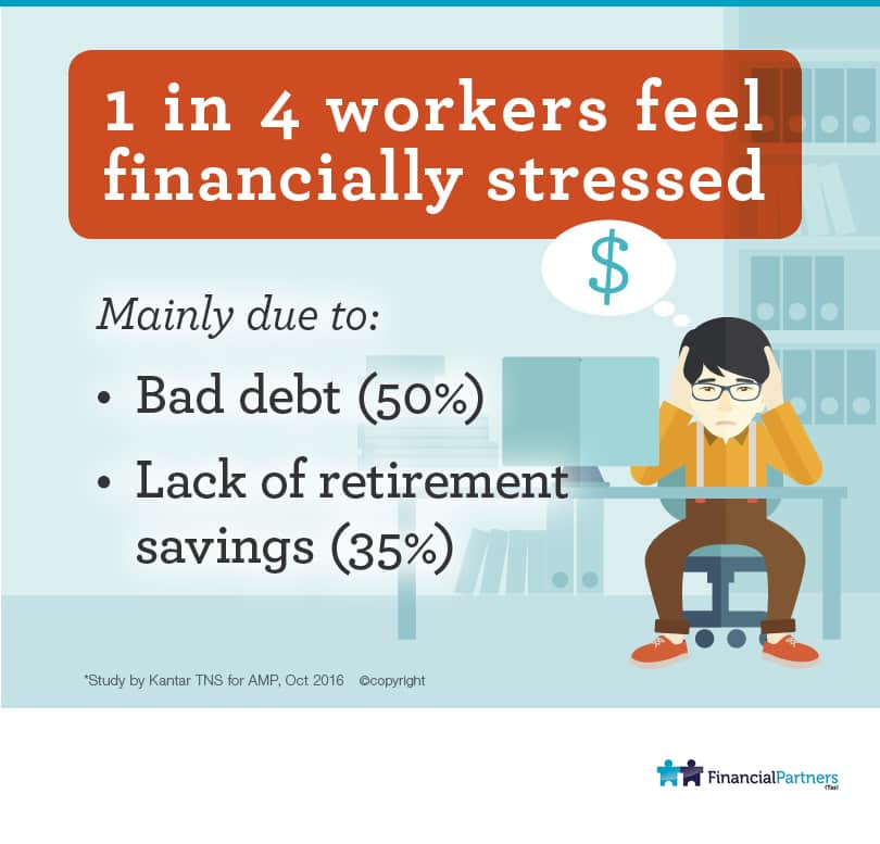 1 in 4 workers feel financially stressed
