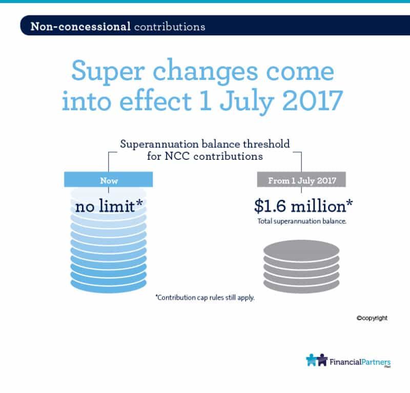 Non-concessional contributions Super changes come into effect 1 July 2017