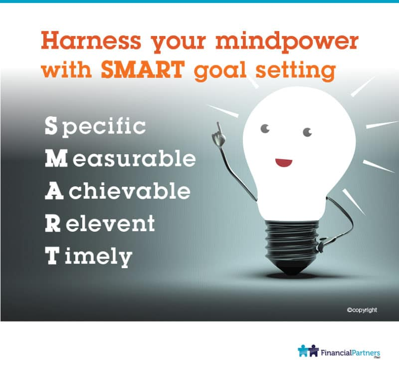Harness your mindpower with SMART goal setting