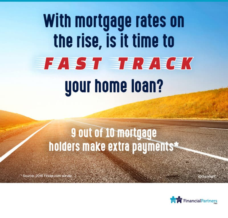 With mortgage rates on the rise, is it time to FAST TRACK your home loan?