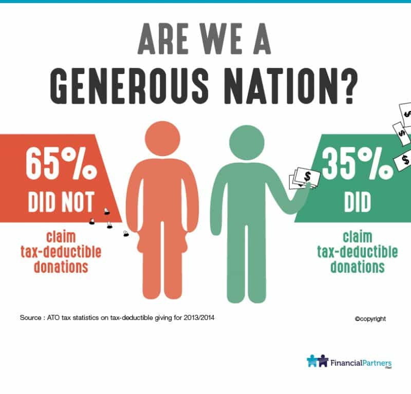 Are we a generous nation?