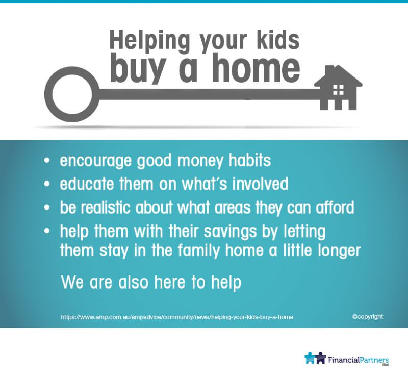 Helping your kids buy a home