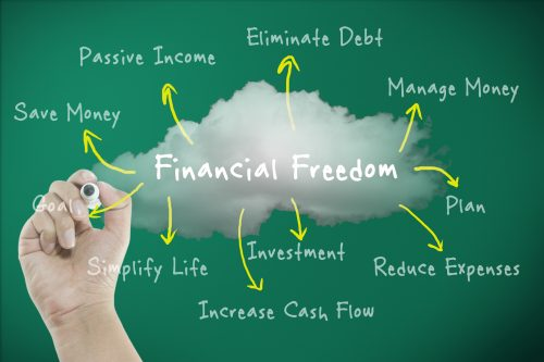 Planning to avoid financial mistakes
