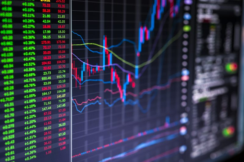 Equities riding on fear not fundamentals