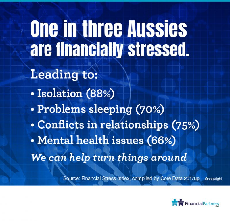 One e in three Aussies are financially stressed.