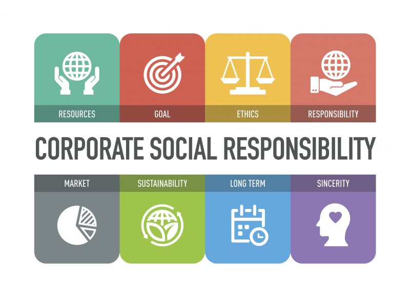 Environmental, Social and Governance (ESG) Wrap 11 May 2018