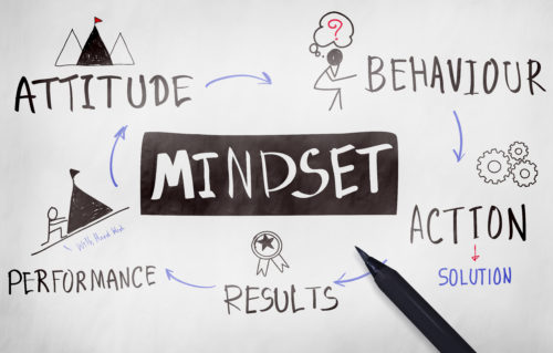 5 money mindsets that hold you back