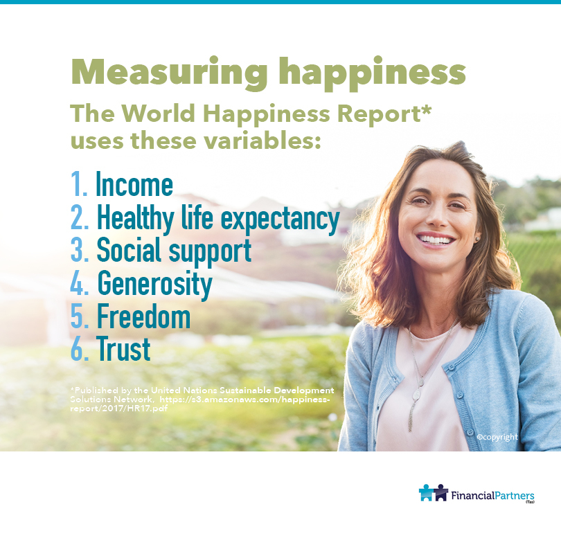 Measuring happiness:- The World Happiness Report