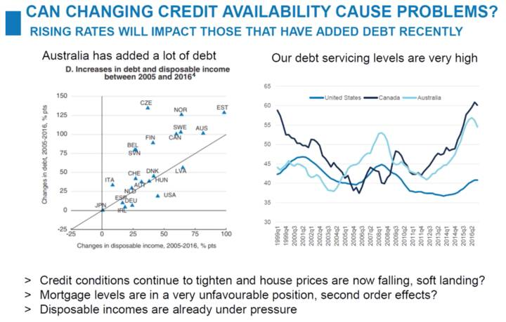 Can changing credit availability cause problems?