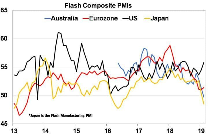Flash Composite PMIs