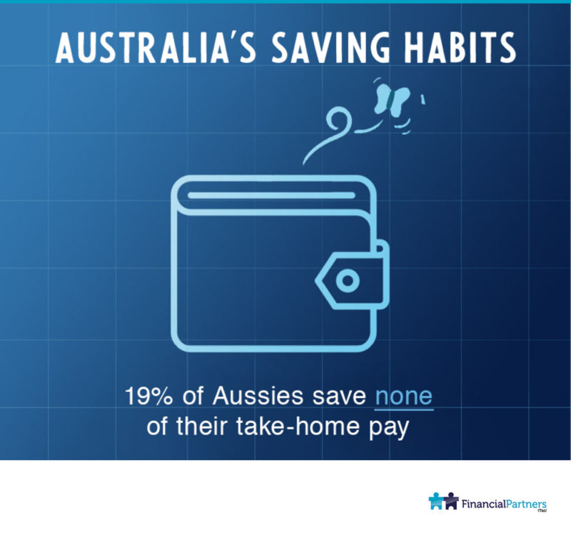 Australia's Saving Habits