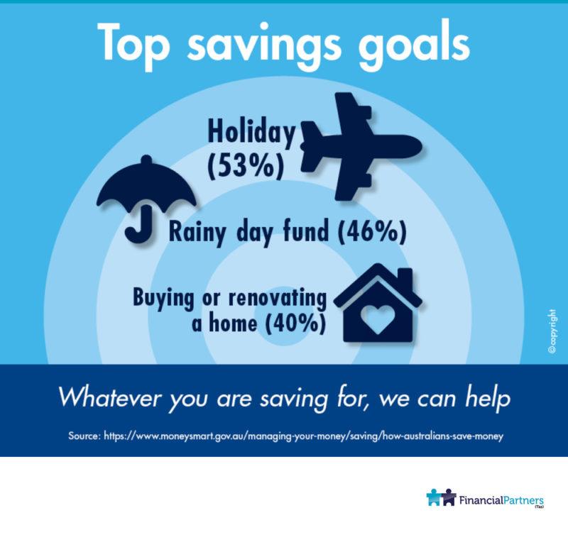 Top savings goals