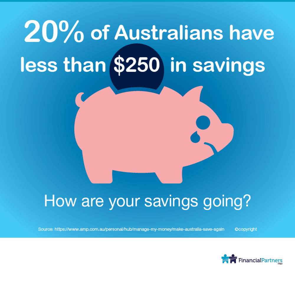 How are your savings going?